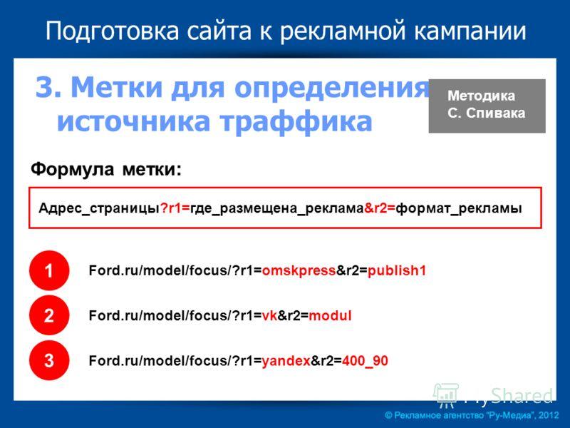 Подготовка сайта к рекламной кампании 3. Метки для определения источника траффика Методика С. Спивака Формула метки: Адрес_страницы?r1=где_размещена_реклама&r2=формат_рекламы Ford.ru/model/focus/?r1=omskpress&r2=publish1 Ford.ru/model/focus/?r1=vk&r2