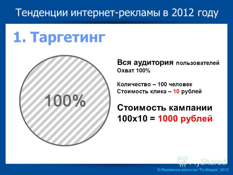 Вся аудитория пользователей Охват 100% Количество – 100 человек Стоимость клика – 10 рублей Стоимость кампании 100х10 = 1000 рублей Тенденции интернет-рекламы в 2012 году 1. Таргетинг