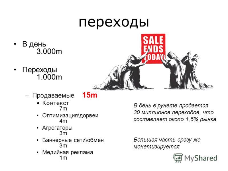 переходы В день 3.000m Переходы 1.000m –Продаваемые 15m Контекст 7m Оптимизация\дорвеи 4m Агрегаторы 3m Баннерные сети\обмен 3m Медийная реклама 1m В день в рунете продается 30 миллионов переходов, что составляет около 1,5% рынка Большая часть сразу