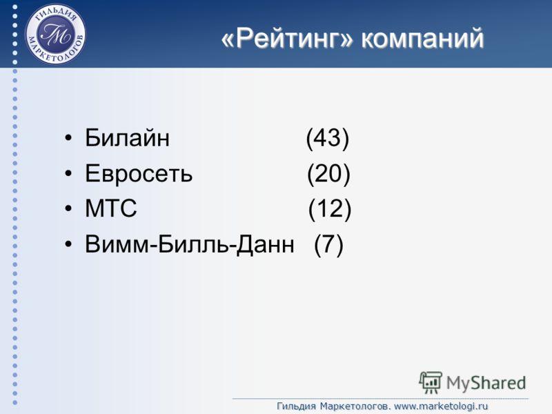 Гильдия Маркетологов. www.marketologi.ru «Рейтинг» компаний Билайн (43) Евросеть (20) МТС (12) Вимм-Билль-Данн (7)