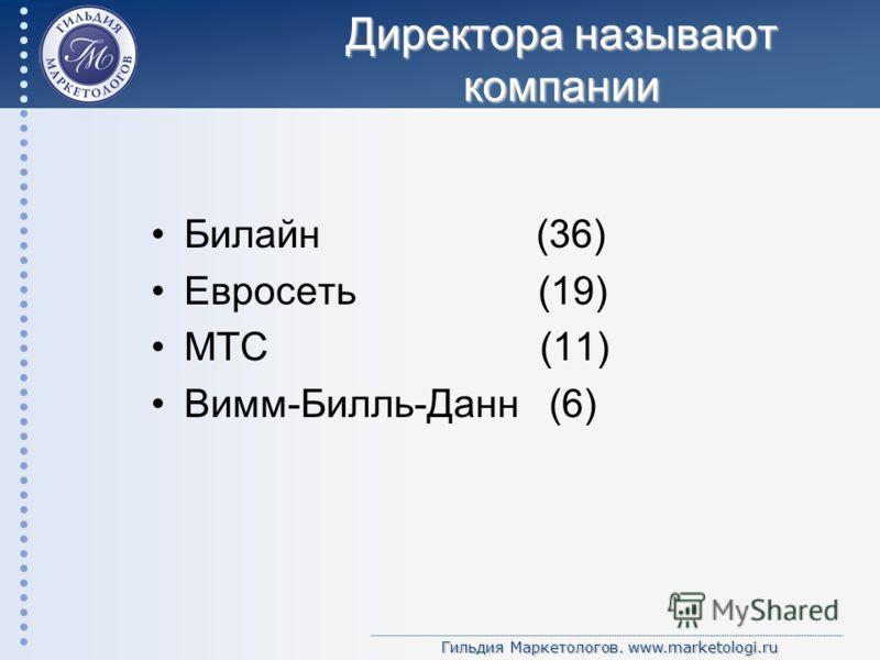 Гильдия Маркетологов. www.marketologi.ru Директора называют компании Билайн (36) Евросеть (19) МТС (11) Вимм-Билль-Данн (6)