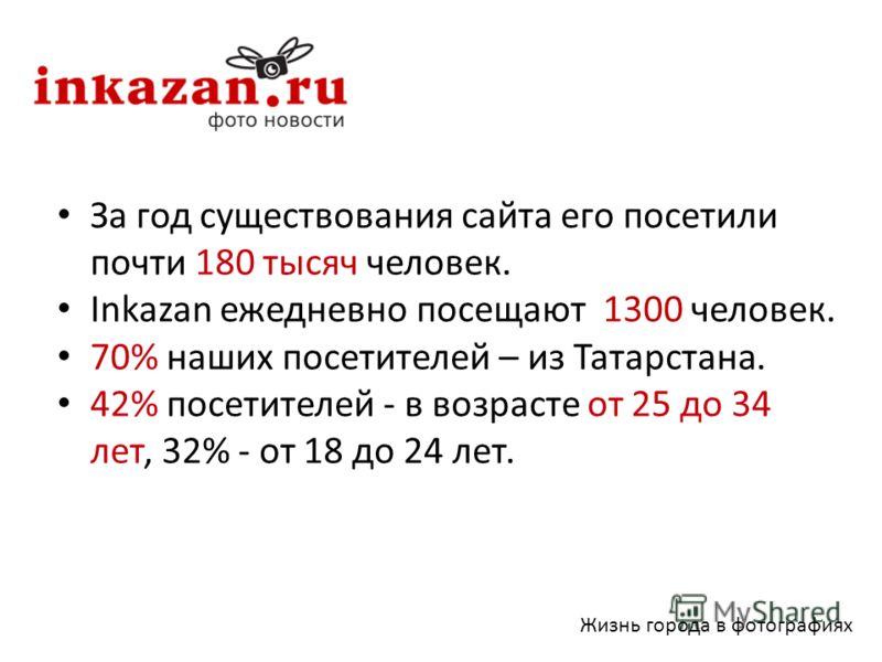 За год существования сайта его посетили почти 180 тысяч человек. Inkazan ежедневно посещают 1300 человек. 70% наших посетителей – из Татарстана. 42% посетителей - в возрасте от 25 до 34 лет, 32% - от 18 до 24 лет. Жизнь города в фотографиях