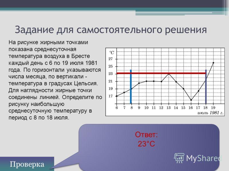 Задание для самостоятельного решения Проверка Ответ: 23°С На рисунке жирными точками показана среднесуточная температура воздуха в Бресте каждый день с 6 по 19 июля 1981 года. По горизонтали указываются числа месяца, по вертикали - температура в град