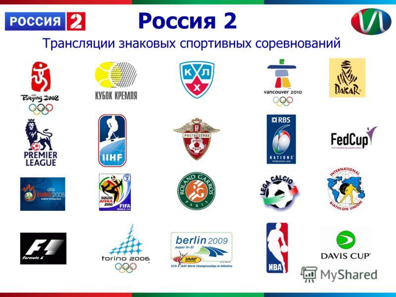 Россия 2 НОВОСТИ Трансляции знаковых спортивных соревнований