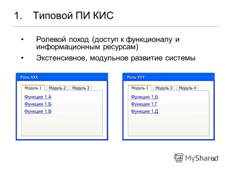 4 1.Типовой ПИ КИС Ролевой поход (доступ к функционалу и информационным ресурсам) Экстенсивное, модульное развитие системы