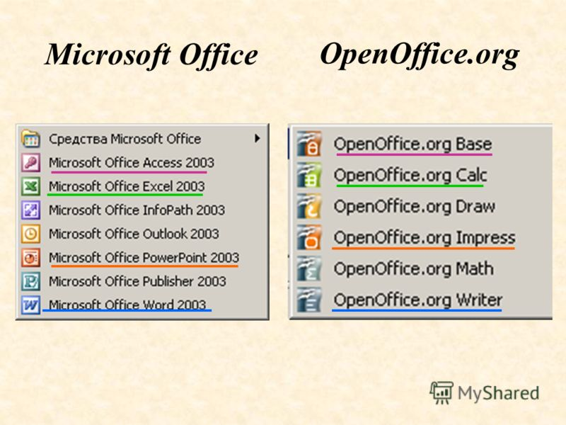Microsoft Office OpenOffice.org