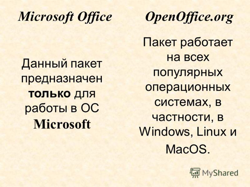 Пакет работает на всех популярных операционных системах, в частности, в Windows, Linux и MacOS. Microsoft OfficeOpenOffice.org Данный пакет предназначен только для работы в ОС Microsoft