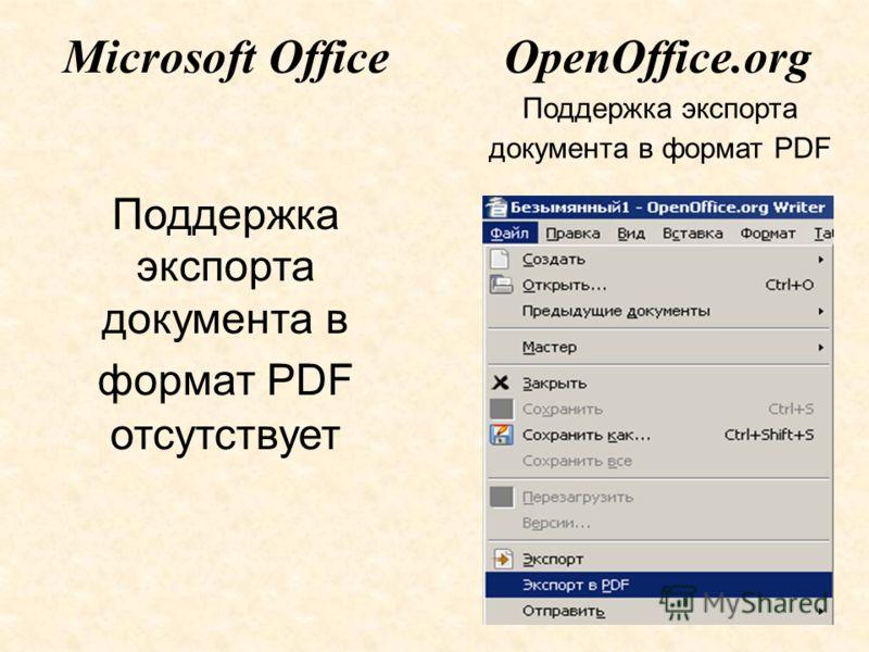 Поддержка экспорта документа в формат PDF Microsoft OfficeOpenOffice.org Поддержка экспорта документа в формат PDF отсутствует