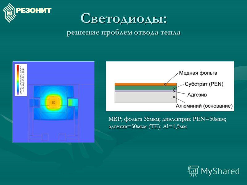 Светодиоды: решение проблем отвода тепла MBP; фольга 35мкм; диэлектрик PEN=50мкм; адгезив=50мкм (TE); Al=1,5мм