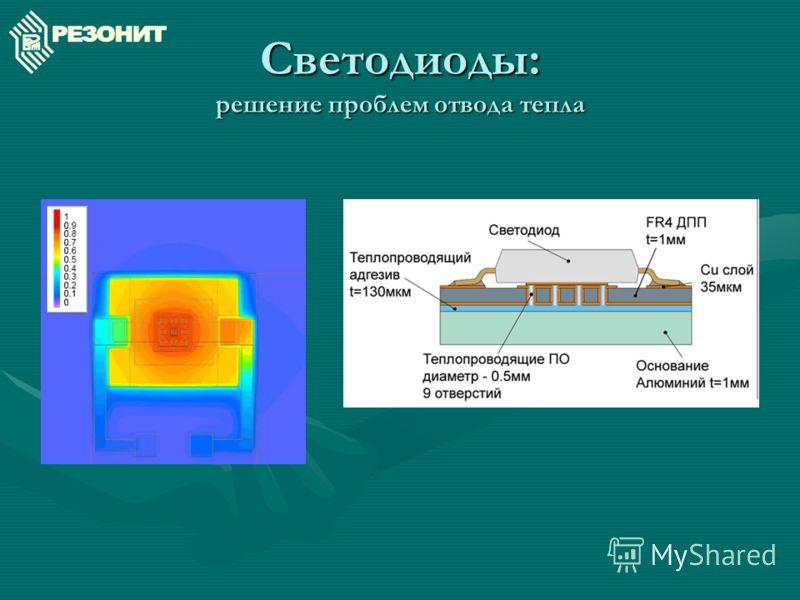 Светодиоды: решение проблем отвода тепла