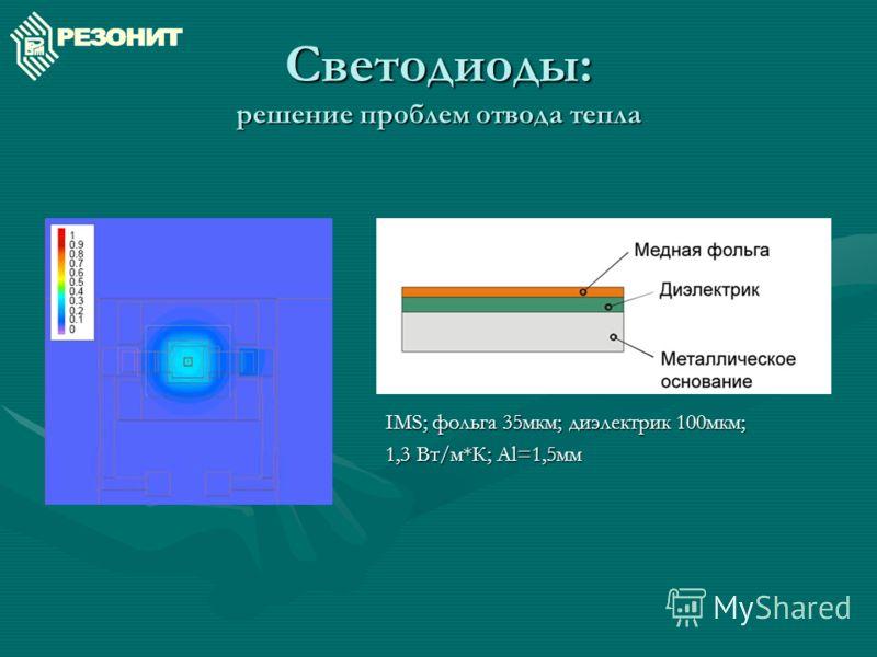 Светодиоды: решение проблем отвода тепла IMS; фольга 35мкм; диэлектрик 100мкм; 1,3 Вт/м*К; Al=1,5мм