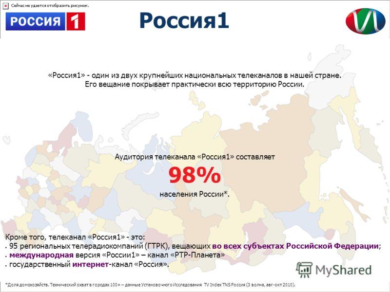 «Россия1» - один из двух крупнейших национальных телеканалов в нашей стране. Его вещание покрывает практически всю территорию России. Аудитория телеканала «Россия1» составляет 98% населения России*. Кроме того, телеканал «Россия1» - это: 95 региональ
