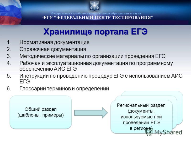 Хранилище портала ЕГЭ 1.Нормативная документация 2.Справочная документация 3.Методические материалы по организации проведения ЕГЭ 4.Рабочая и эксплуатационная документация по программному обеспечению АИС ЕГЭ 5.Инструкции по проведению процедур ЕГЭ с
