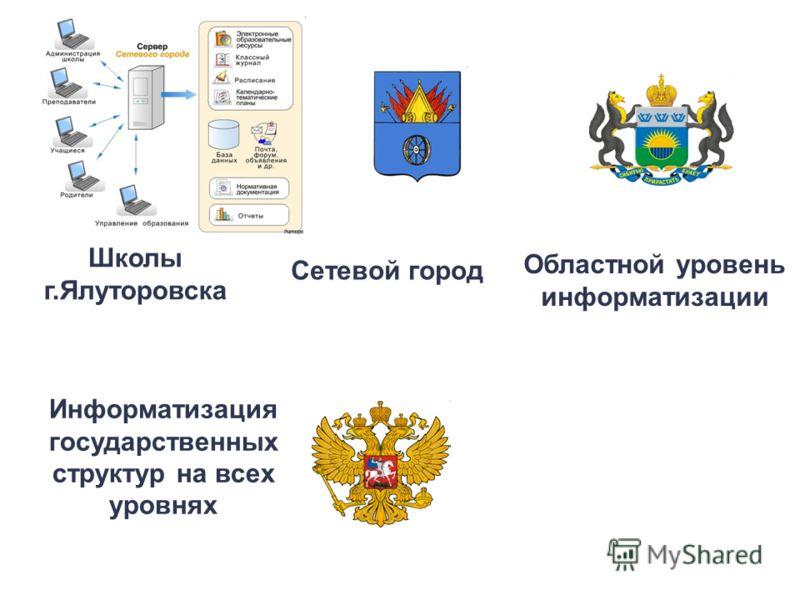 Школы г.Ялуторовска Сетевой город Областной уровень информатизации Информатизация государственных структур на всех уровнях