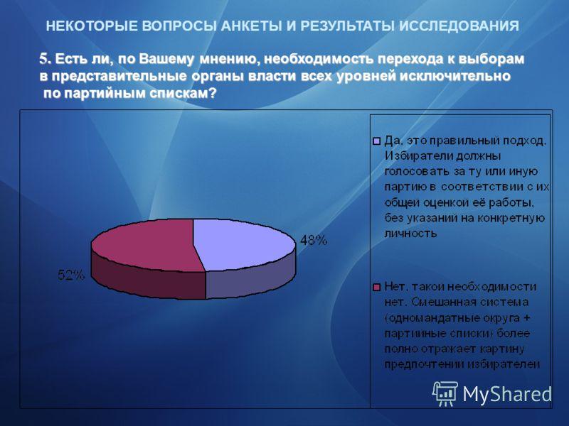 Возможности применения инновационных методов в избирательной системе предложенных Президентом РФ Дмитрием Медведевым НЕКОТОРЫЕ ВОПРОСЫ АНКЕТЫ И РЕЗУЛЬТАТЫ ИССЛЕДОВАНИЯ 5. Есть ли, по Вашему мнению, необходимость перехода к выборам в представительные