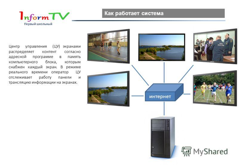 Центр управления (ЦУ) экранами распределяет контент согласно адресной программе в память компьютерного блока, которым снабжен каждый экран. В режиме реального времени оператор ЦУ отслеживает работу панели и трансляцию информации на экранах. Как работ