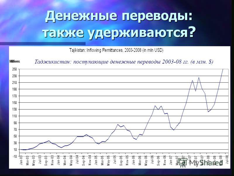 Денежные переводы: также удерживаются ? (IMF data, courtesy of UNDP Tajikistan) Таджикистан: поступающие денежные переводы 2003-08 гг. (в млн. $)