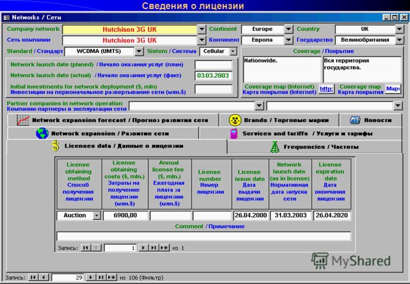 Круглый стол Мобильный бизнес, Санта-Круз, 14-21 ноября 2003 г. Сведения о лицензии