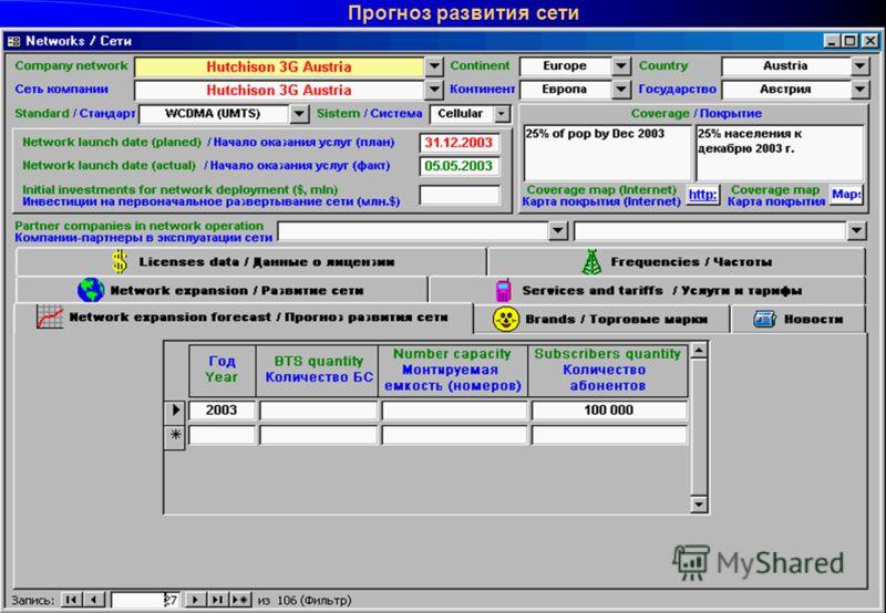 Круглый стол Мобильный бизнес, Санта-Круз, 14-21 ноября 2003 г. Прогноз развития сети