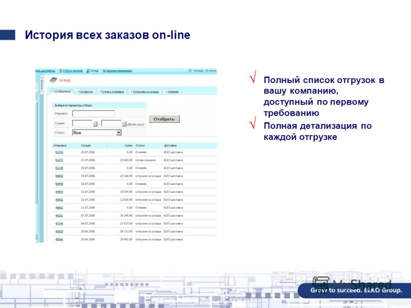 История всех заказов on-line Полный список отгрузок в вашу компанию, доступный по первому требованию Полная детализация по каждой отгрузке