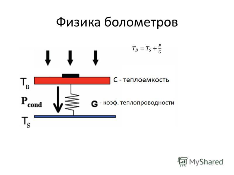 Физика болометров
