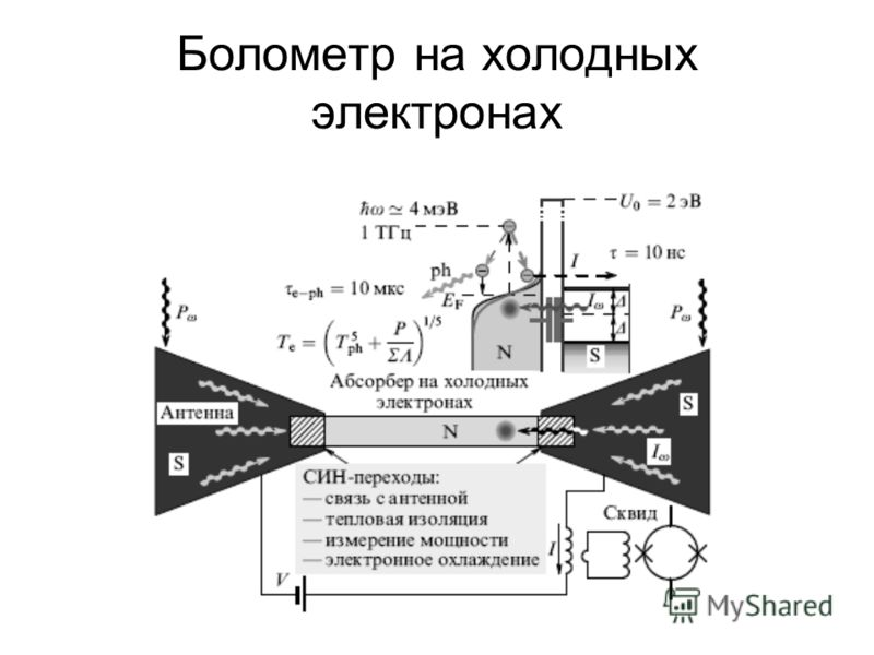 Болометр на холодных электронах