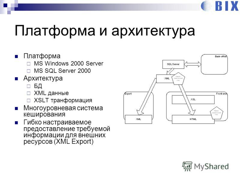 Платформа и архитектура Платформа MS Windows 2000 Server MS SQL Server 2000 Архитектура БД XML данные XSLT транформация Многоуровневая система кеширования Гибко настраиваемое предоставление требуемой информации для внешних ресурсов (XML Export)