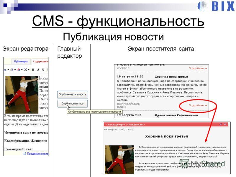 Публикация новости Экран редактораГлавный редактор Экран посетителя сайта