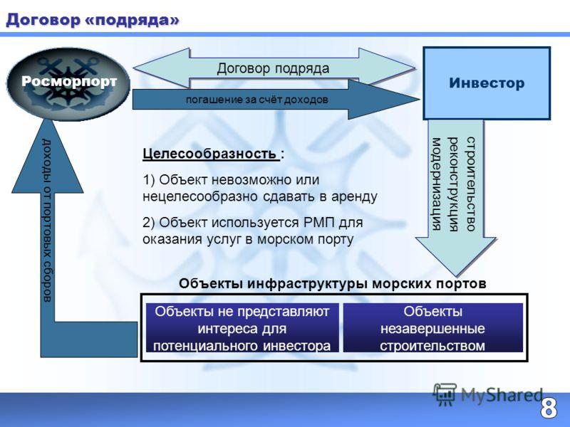 Договор Пользования Объектами Инфраструктуры