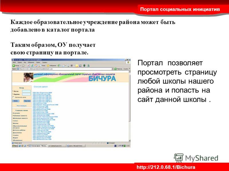 Портал деловой элиты www.ukrbiznes.com Каждое образовательное учреждение района может быть добавлено в каталог портала Таким образом, ОУ получает свою страницу на портале. Портал социальных инициатив http://212.0.68.1/Bichura Портал позволяет просмот