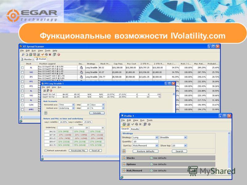 Функциональные возможности IVolatility.com
