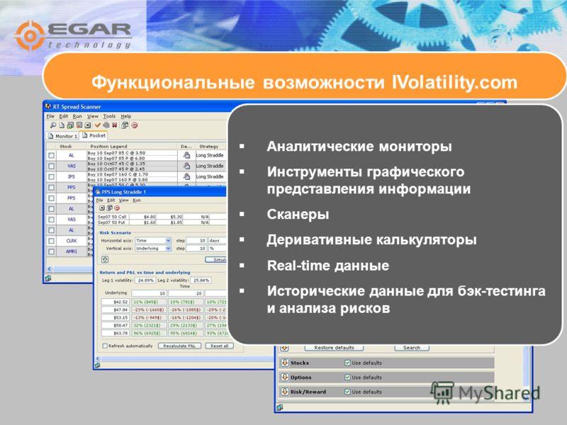 Аналитические мониторы Инструменты графического представления информации Сканеры Деривативные калькуляторы Real-time данные Исторические данные для бэк-тестинга и анализа рисков