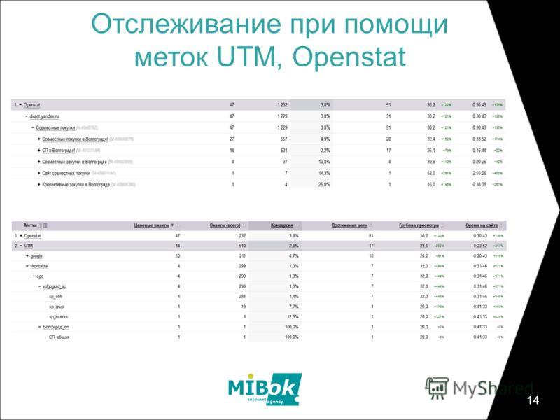 14 Отслеживание при помощи меток UTM, Openstat