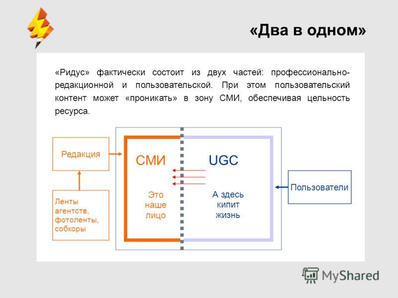 «Два в одном» СМИUGC Редакция Пользователи Ленты агентств, фотоленты, собкоры «Ридус» фактически состоит из двух частей: профессионально- редакционной и пользовательской. При этом пользовательский контент может «проникать» в зону СМИ, обеспечивая цел