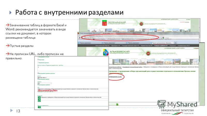 13 Закачивание таблиц в формате Excel и Word: рекомендуется закачивать в виде ссылки на документ, в котором размещена таблица Пустые разделы Не прописан URL, либо прописан не правильно Работа с внутренними разделами