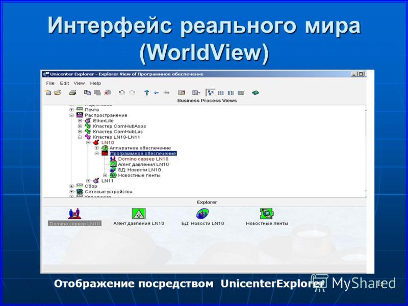 12 Интерфейс реального мира (WorldView) Отображение посредством UnicenterExplorer
