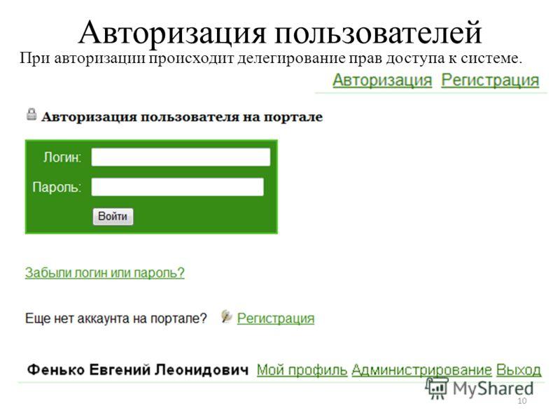 Авторизация пользователей При авторизации происходит делегирование прав доступа к системе. 10