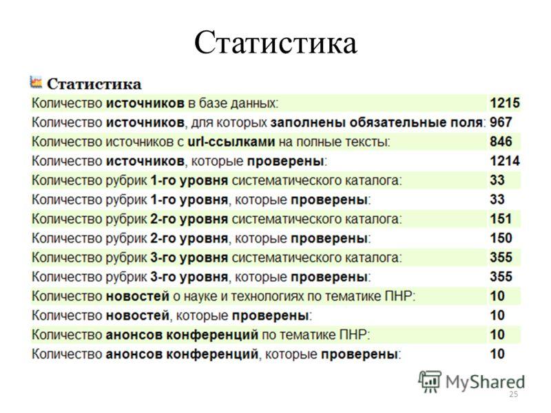 Статистика 25