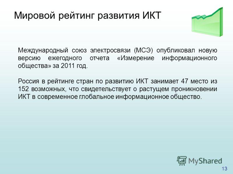 13 Мировой рейтинг развития ИКТ Международный союз электросвязи (МСЭ) опубликовал новую версию ежегодного отчета «Измерение информационного общества» за 2011 год. Россия в рейтинге стран по развитию ИКТ занимает 47 место из 152 возможных, что свидете