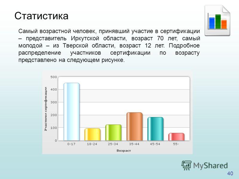 40 Самый возрастной человек, принявший участие в сертификации – представитель Иркутской области, возраст 70 лет, самый молодой – из Тверской области, возраст 12 лет. Подробное распределение участников сертификации по возрасту представлено на следующе