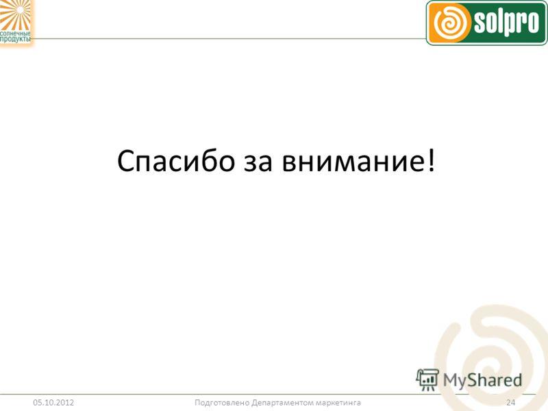 Спасибо за внимание! 03.08.201224 Подготовлено Департаментом маркетинга