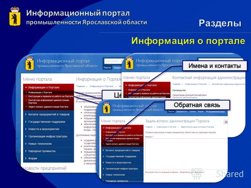 Цели и задачиЦели и задачи ИнструкцииИнструкции Имена и контактыИмена и контакты Обратная связьОбратная связь