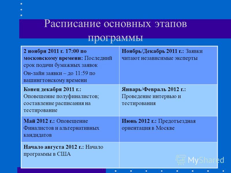 Расписание основных этапов программы 2 ноября 2011 г. 17:00 по московскому времени: Последний срок подачи бумажных заявок Он-лайн заявки – до 11:59 по вашингтонскому времени Ноябрь/Декабрь 2011 г.: Заявки читают независимые эксперты Конец декабря 201