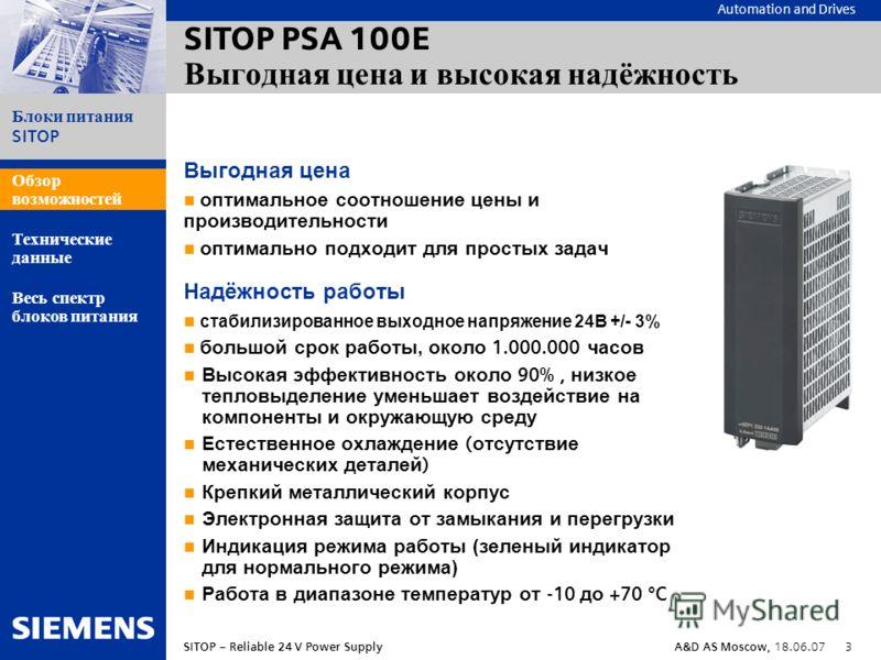 Automation and Drives Блоки питания SITOP SITOP – Reliable 24 V Power SupplyA&D AS Moscow, 18.06.07 3 Обзор возможностей Технические данные Весь спектр блоков питания SITOP PSA 100E Выгодная цена и высокая надёжность Выгодная цена оптимальное соотнош