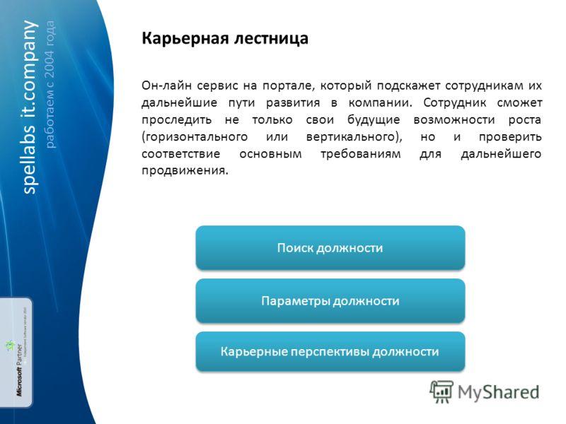 spellabs it.company работаем c 2004 года Карьерная лестница Он-лайн сервис на портале, который подскажет сотрудникам их дальнейшие пути развития в компании. Сотрудник сможет проследить не только свои будущие возможности роста (горизонтального или вер