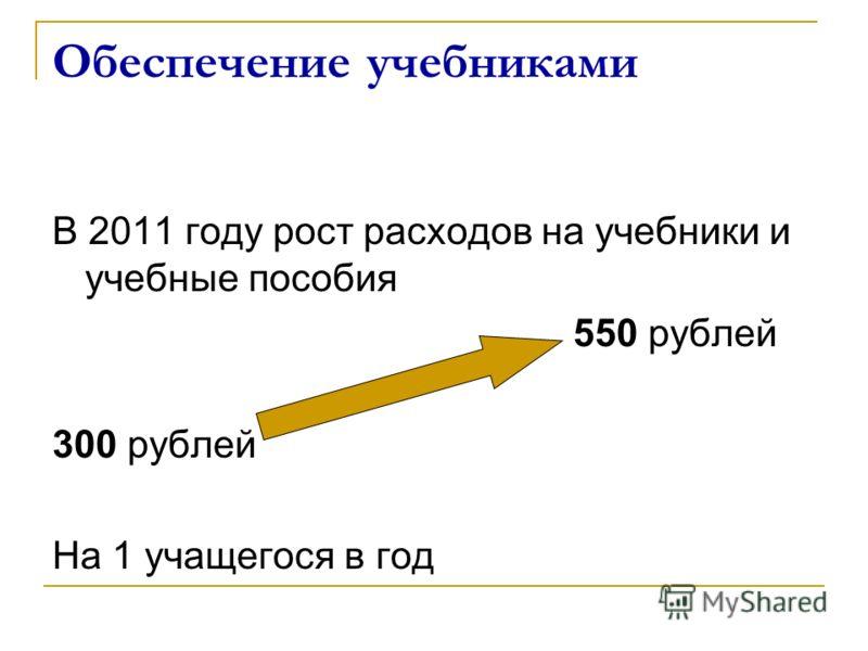 Обеспечение учебниками В 2011 году рост расходов на учебники и учебные пособия 550 рублей 300 рублей На 1 учащегося в год