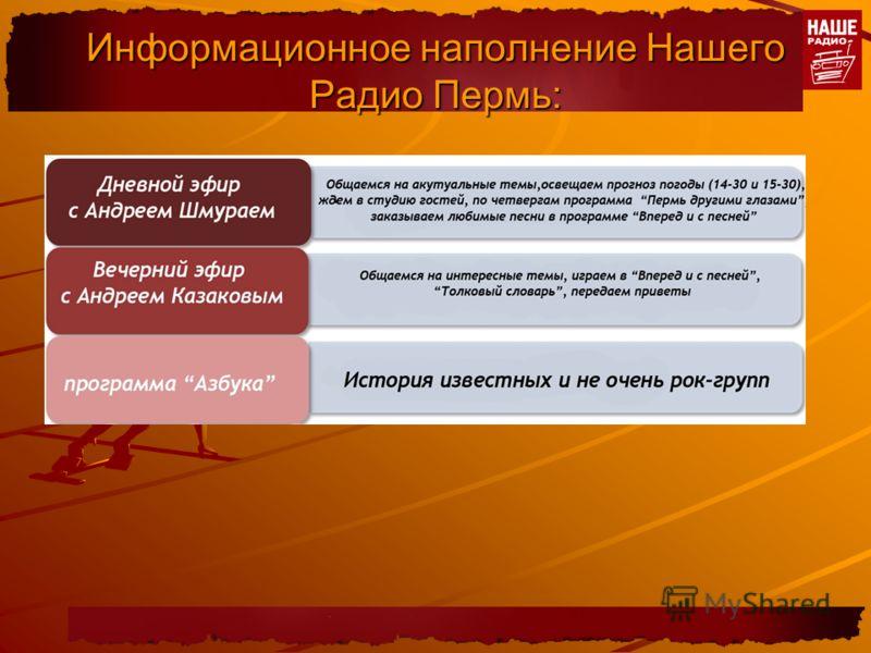 Информационное наполнение Нашего Радио Пермь: