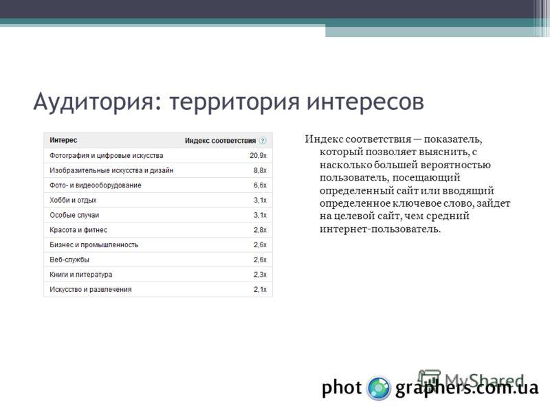 Аудитория: территория интересов Индекс соответствия показатель, который позволяет выяснить, с насколько большей вероятностью пользователь, посещающий определенный сайт или вводящий определенное ключевое слово, зайдет на целевой сайт, чем средний инте