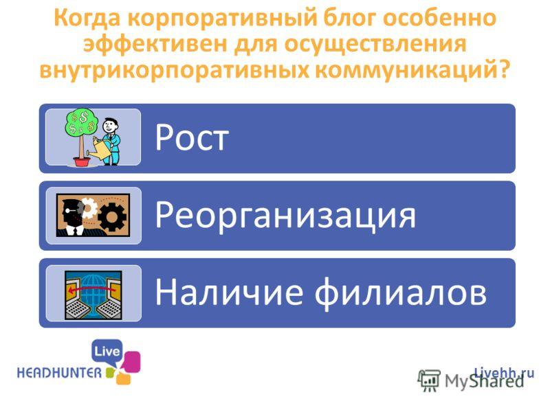 Когда корпоративный блог особенно эффективен для осуществления внутрикорпоративных коммуникаций? Livehh.ru Рост Реорганизация Наличие филиалов