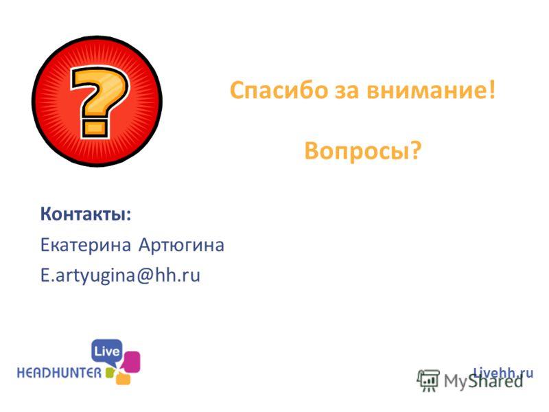 Спасибо за внимание! Вопросы? Контакты: Екатерина Артюгина E.artyugina@hh.ru Livehh.ru